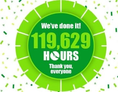Our volunteers have clocked up 100 Thousand Hours!